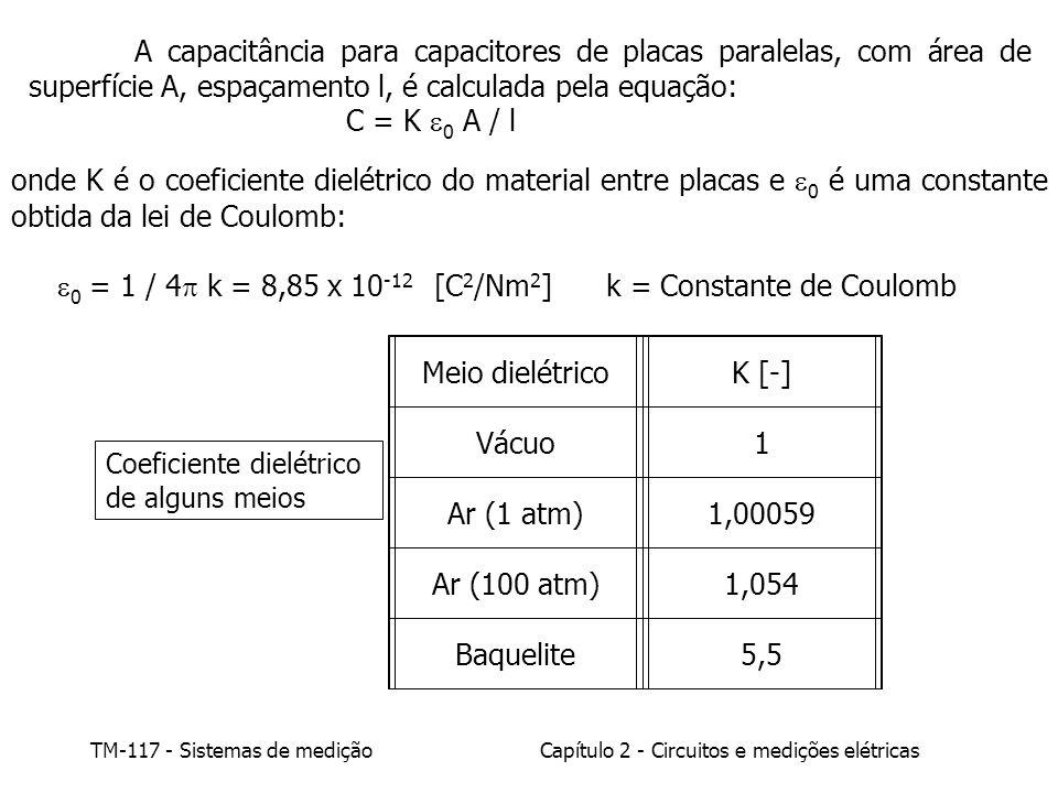 0 = 1 / 4 k = 8,85 x 10-12 [C2/Nm2] k = Constante de Coulomb